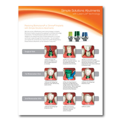 Picture of Restoring BioHorizons or Zimmer Implants with Simple Solutions Abutments