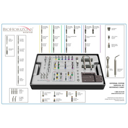 Picture of External System Surgical Kit Reference Chart